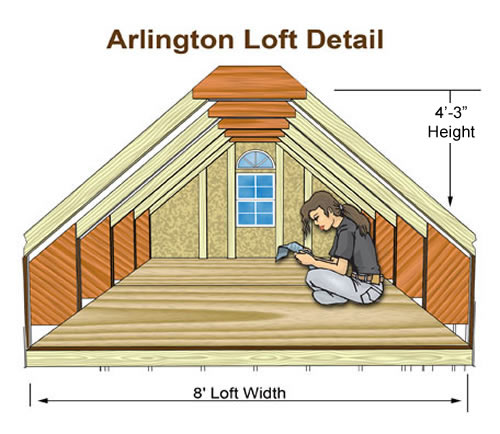 Arlington 12 Wide Shed Kit