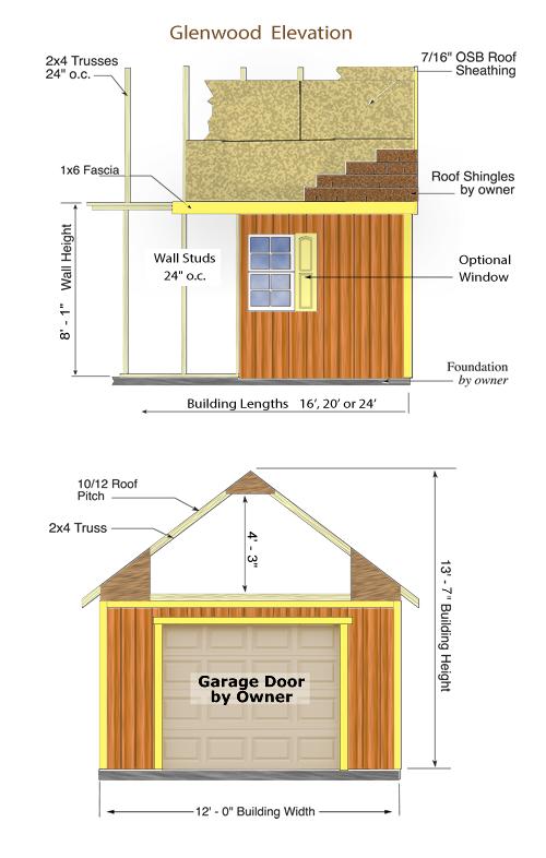 Garage Kit Elevation