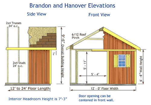 Hanover 12 Wide Shed Kit
