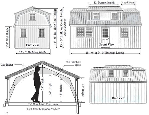 Lakewood cabin elevations