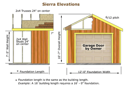 Shed Kit Elevation