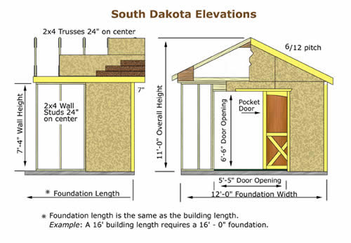 South Dakota 12 Wide Shed Kit