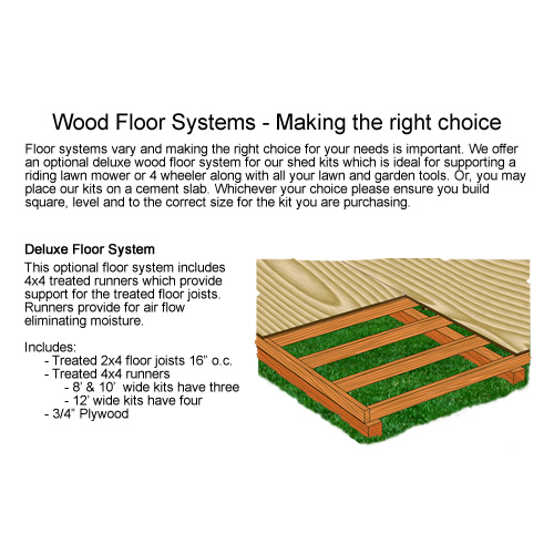 Deluxe Floor System