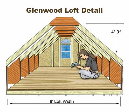 Glenwood Loft