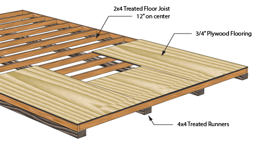Garage Kit Wood Floor System