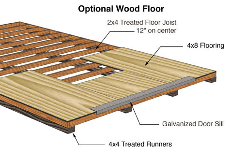 Shed Kit Wood Floor System