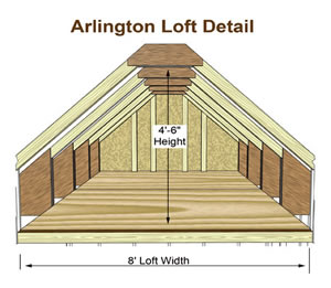 Brokie shed plans 12x16 with porch news for Shed designs with loft